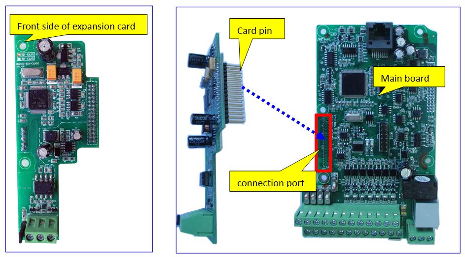 Giới thiệu Card mở rộng ENC